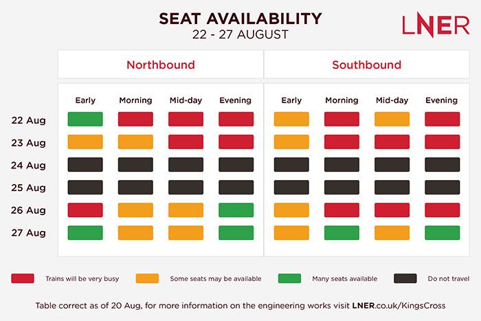 Seat availability