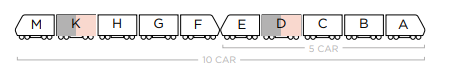 Azuma 10-coach train image