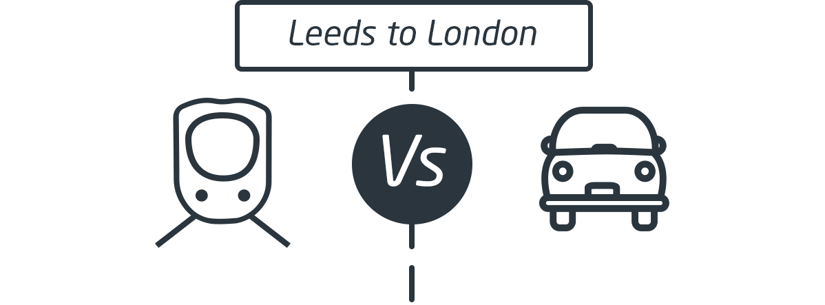 A diagram of a train and car travelling between Leeds and London