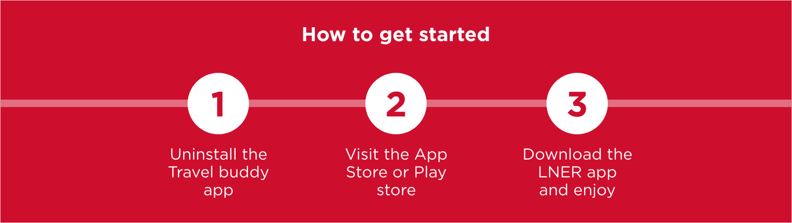 Get started by uninstalling the old Travel Buddy app, then downloading the LNER App from the Play Store or App Store